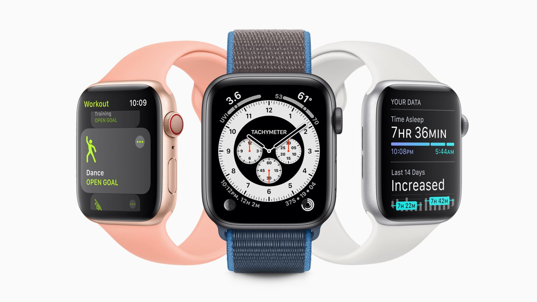 Three Apple Watches, a popular fitness tracker in 2020