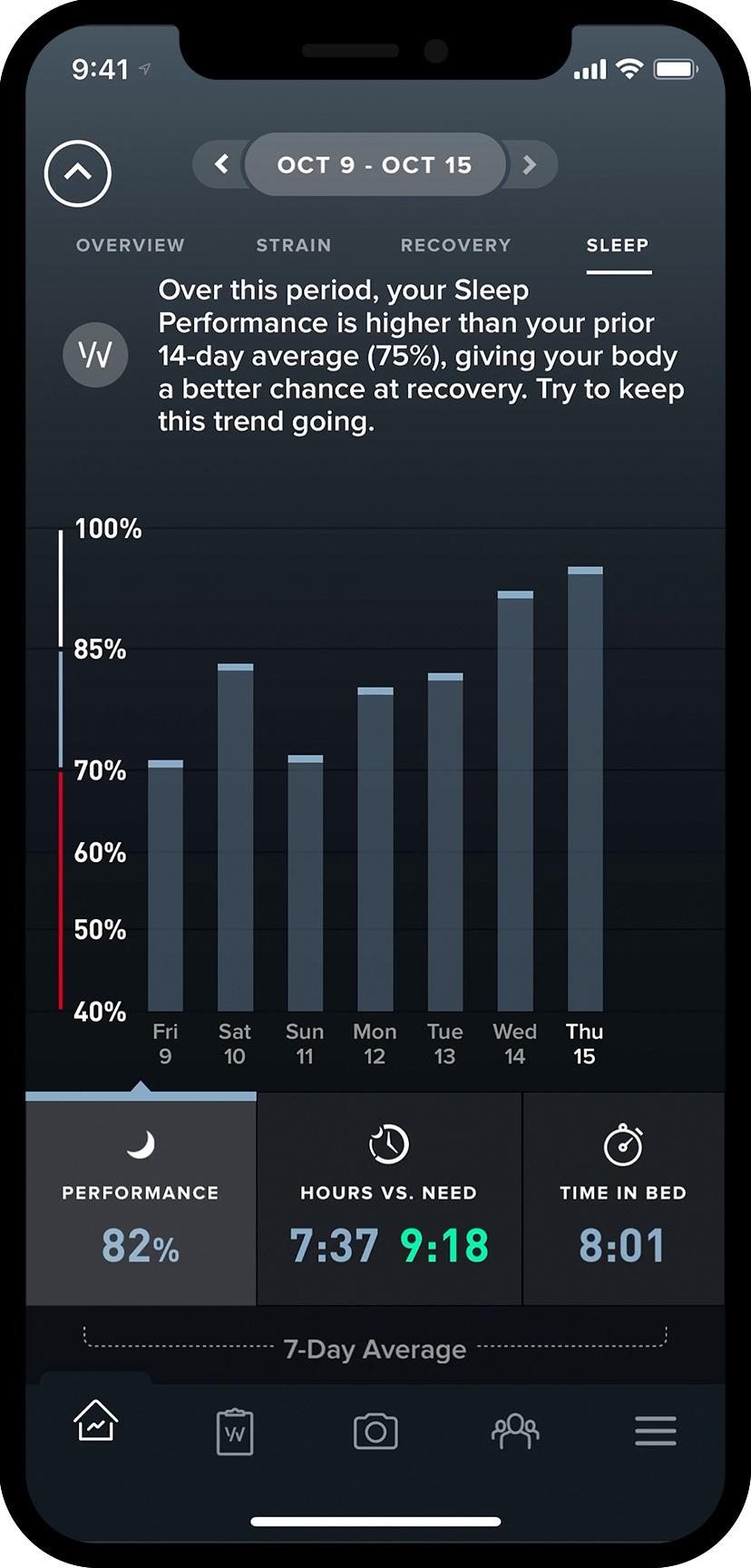 iPhone showing sleep performance on WHOOP Strap app